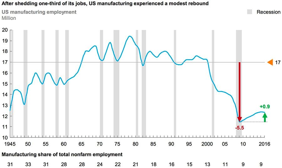 Job-declines-and-modest-rebound