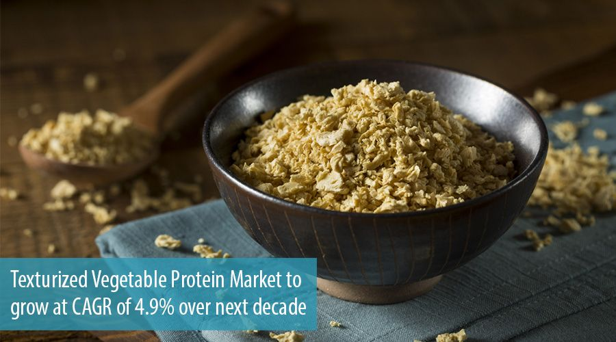 Texturized Vegetable Protein Market to grow at CAGR of 4.9% over next decade