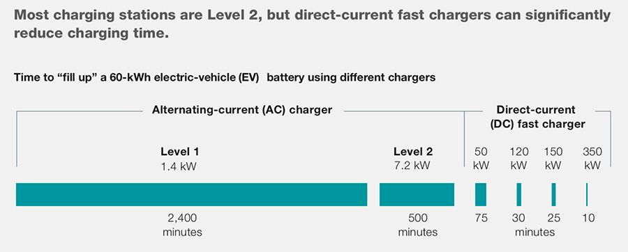 Price changes for lithium-ion barriers