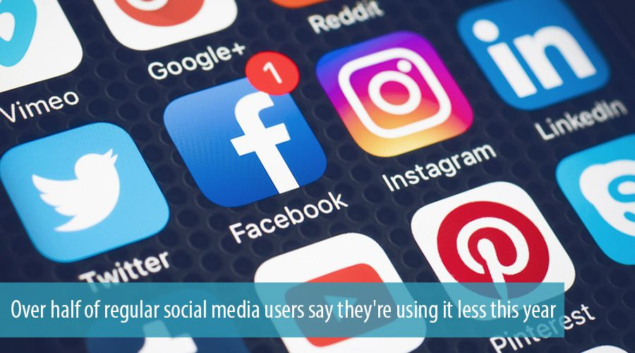 Over half of regular social media users say they're using it less this year