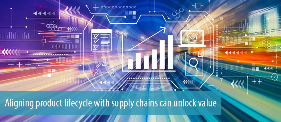 Aligning product lifecycle with supply chains can unlock value