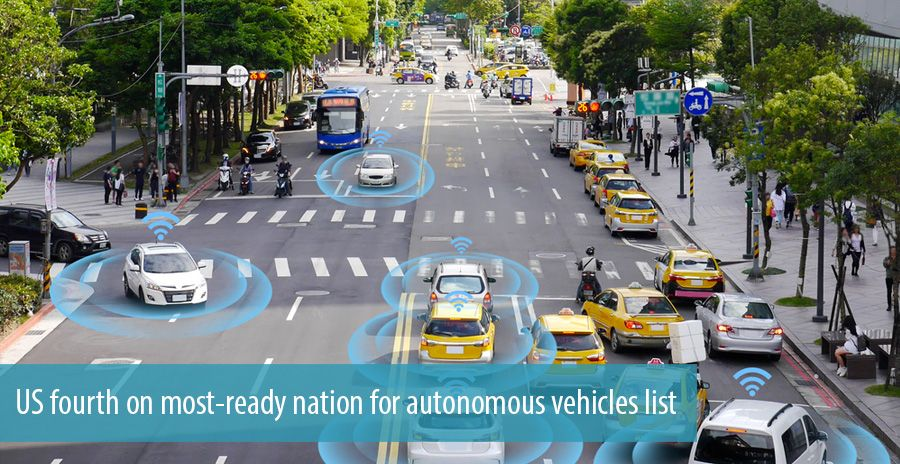 US fourth on most-ready nation for autonomous vehicles list