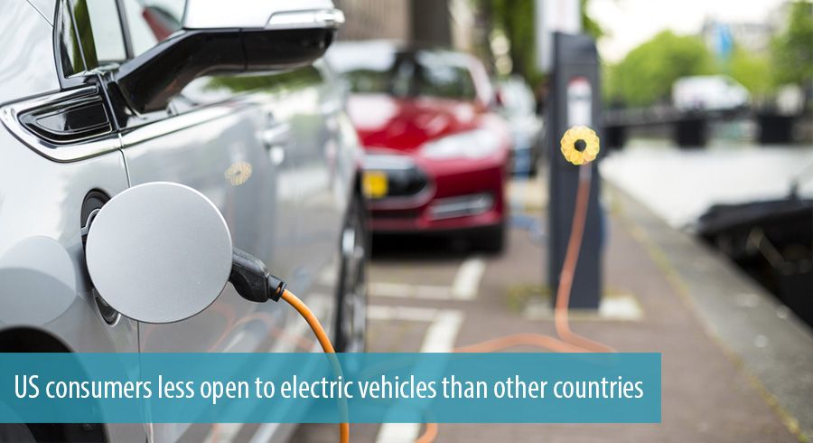 US consumers less open to electric vehicles than other countries