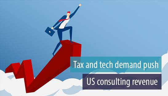 Tax and tech demand push US consulting revenue over $63 billion